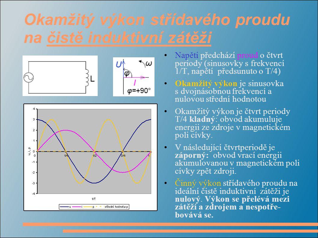 Okamžitý výkon střídavého proudu na čistě induktivní zátěži