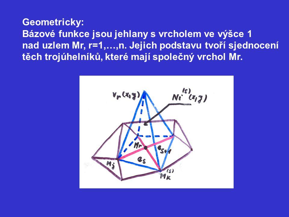 Geometricky: Bázové funkce jsou jehlany s vrcholem ve výšce 1. nad uzlem Mr, r=1,…,n. Jejich podstavu tvoří sjednocení.