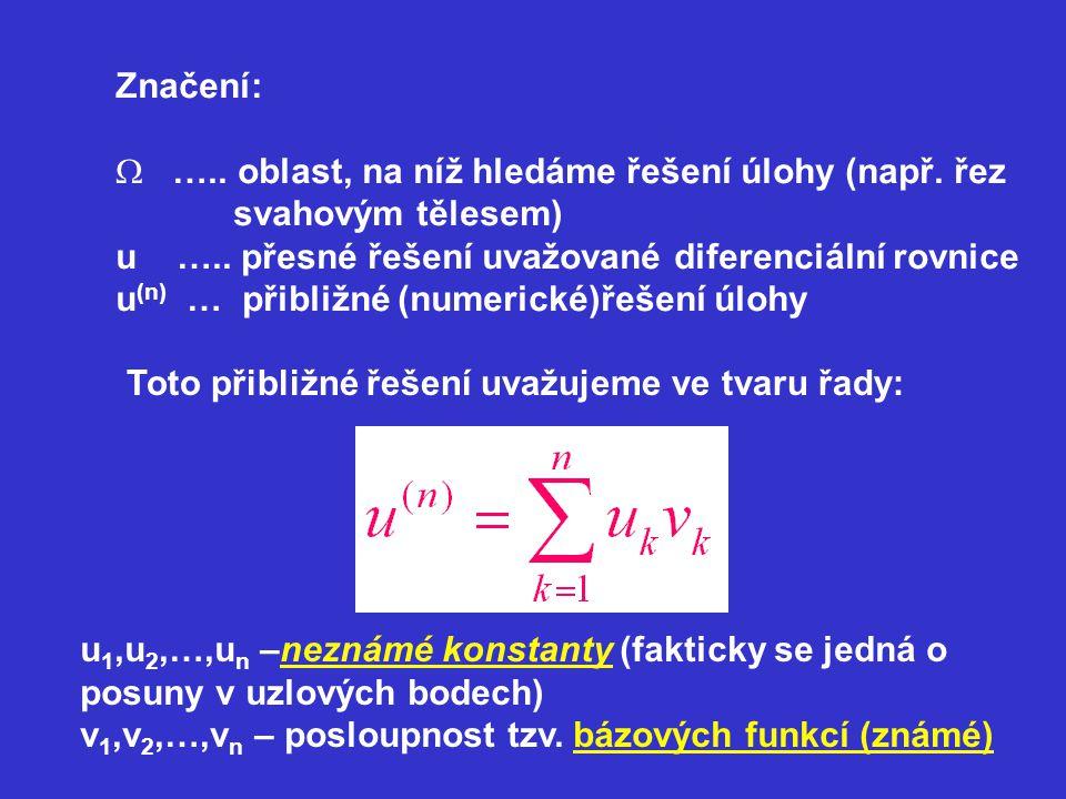 Značení: ….. oblast, na níž hledáme řešení úlohy (např. řez. svahovým tělesem) u ….. přesné řešení uvažované diferenciální rovnice.