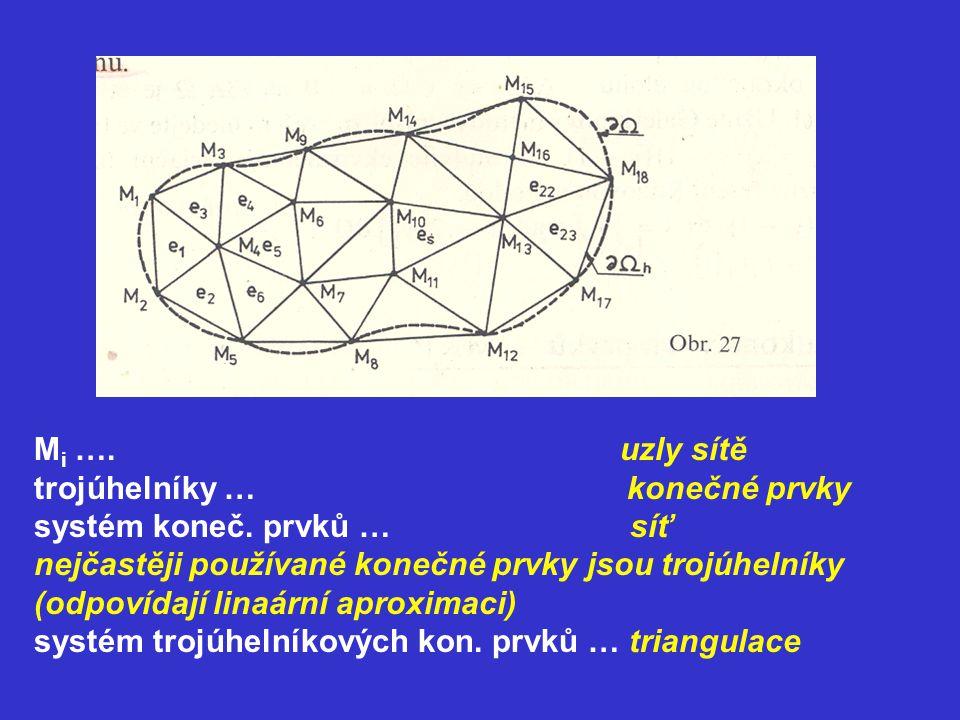 Mi …. uzly sítě trojúhelníky … konečné prvky.