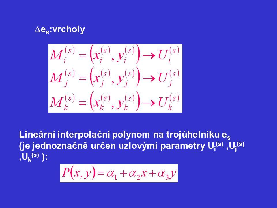 Des:vrcholy Lineární interpolační polynom na trojúhelníku es.