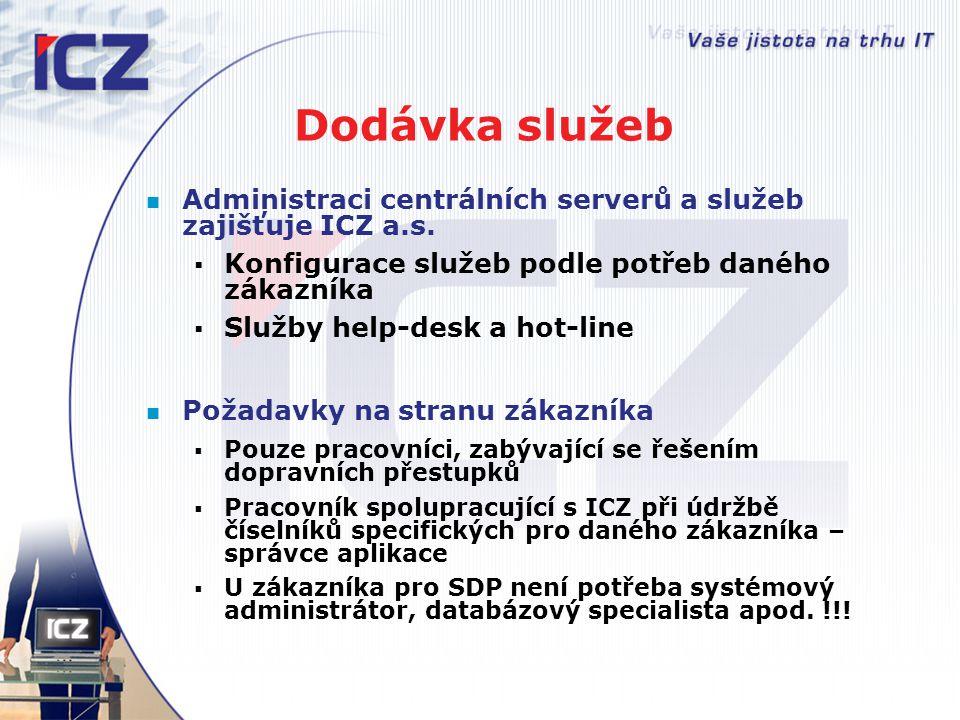 Dodávka služeb Administraci centrálních serverů a služeb zajišťuje ICZ a.s. Konfigurace služeb podle potřeb daného zákazníka.