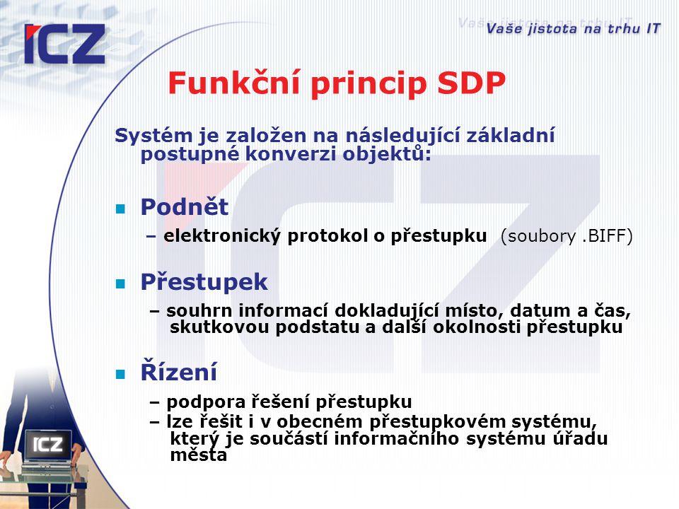 Funkční princip SDP Podnět Přestupek Řízení