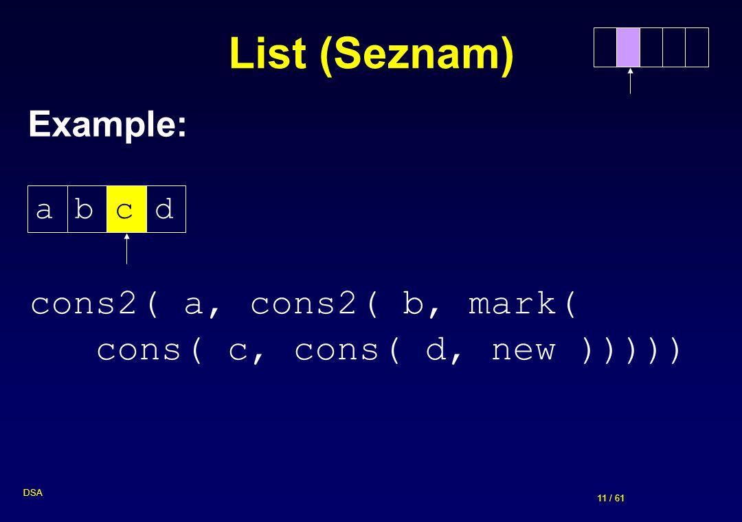 List (Seznam) Example: cons2( a, cons2( b, mark(