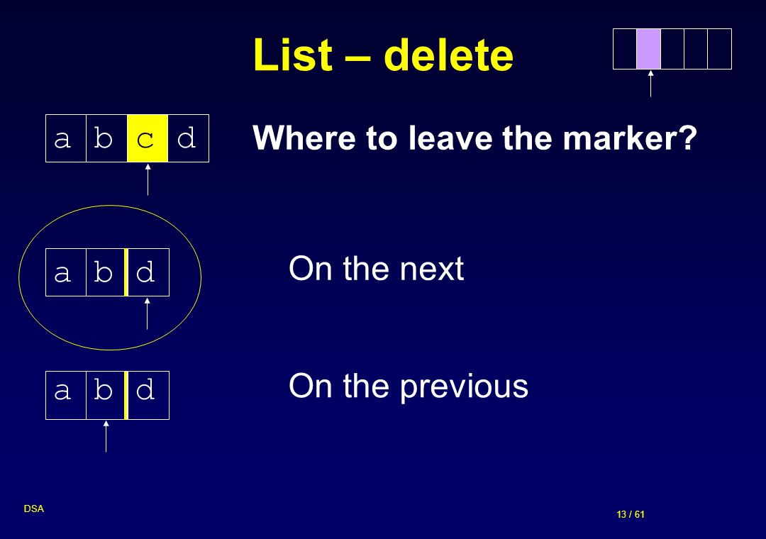 List – delete a b c d Where to leave the marker a b d On the next