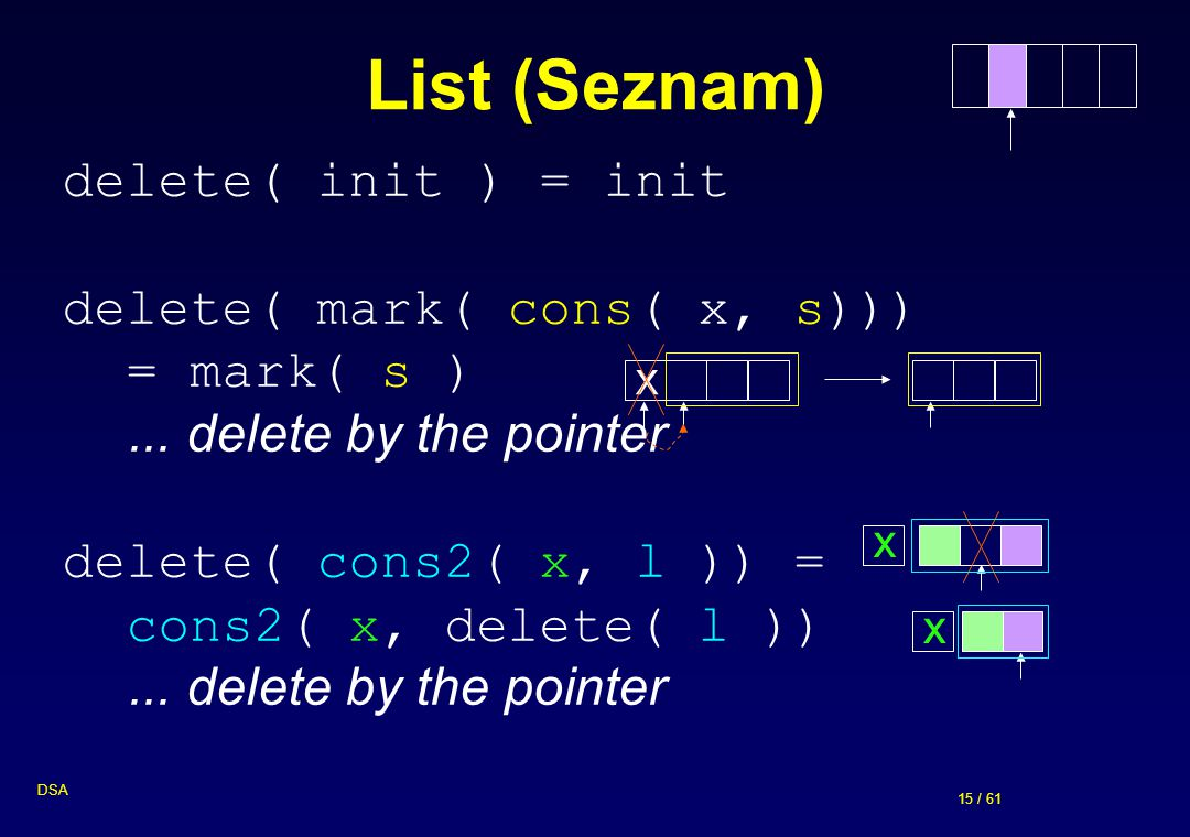 List (Seznam) delete( init ) = init delete( mark( cons( x, s)))