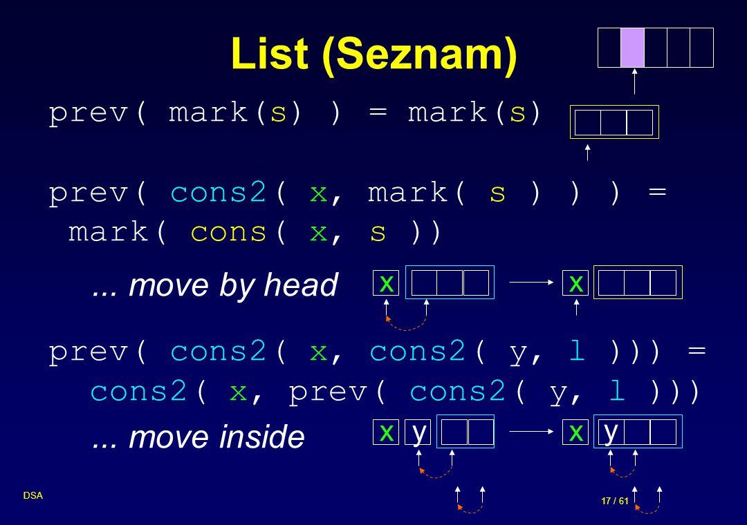 List (Seznam) prev( mark(s) ) = mark(s)
