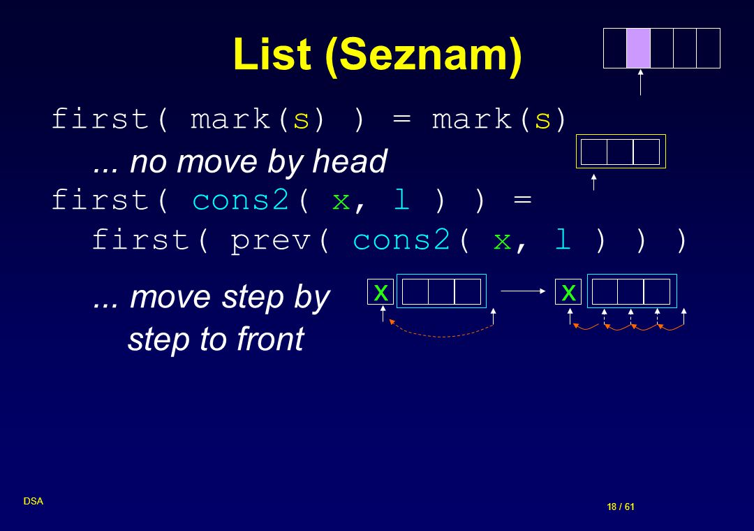 List (Seznam) first( mark(s) ) = mark(s) first( cons2( x, l ) ) =