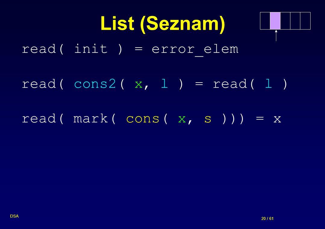 List (Seznam) read( init ) = error_elem