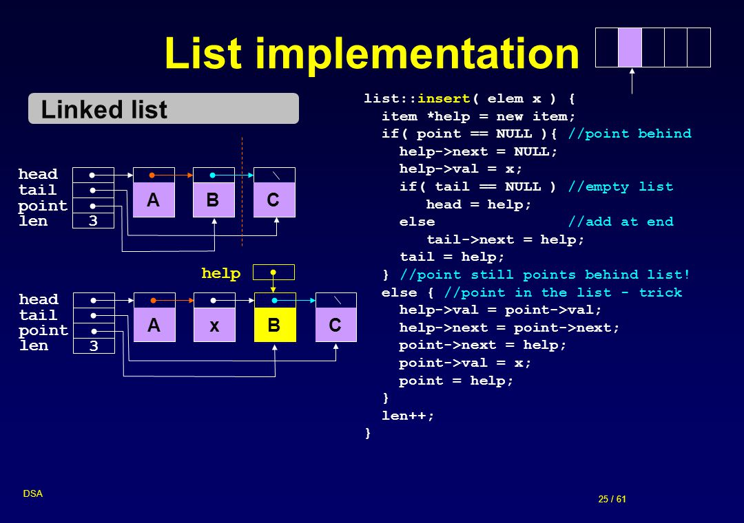 List implementation Linked list A B C A x B C head tail point len 3
