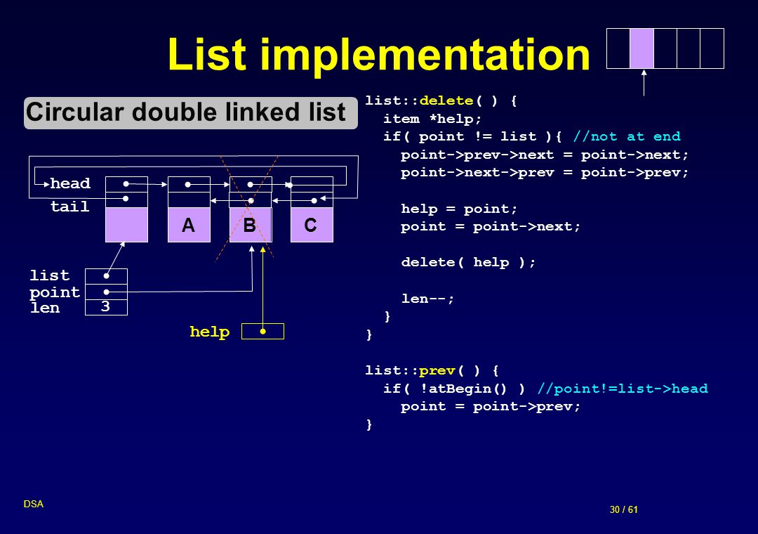List implementation Circular double linked list A B C head tail list