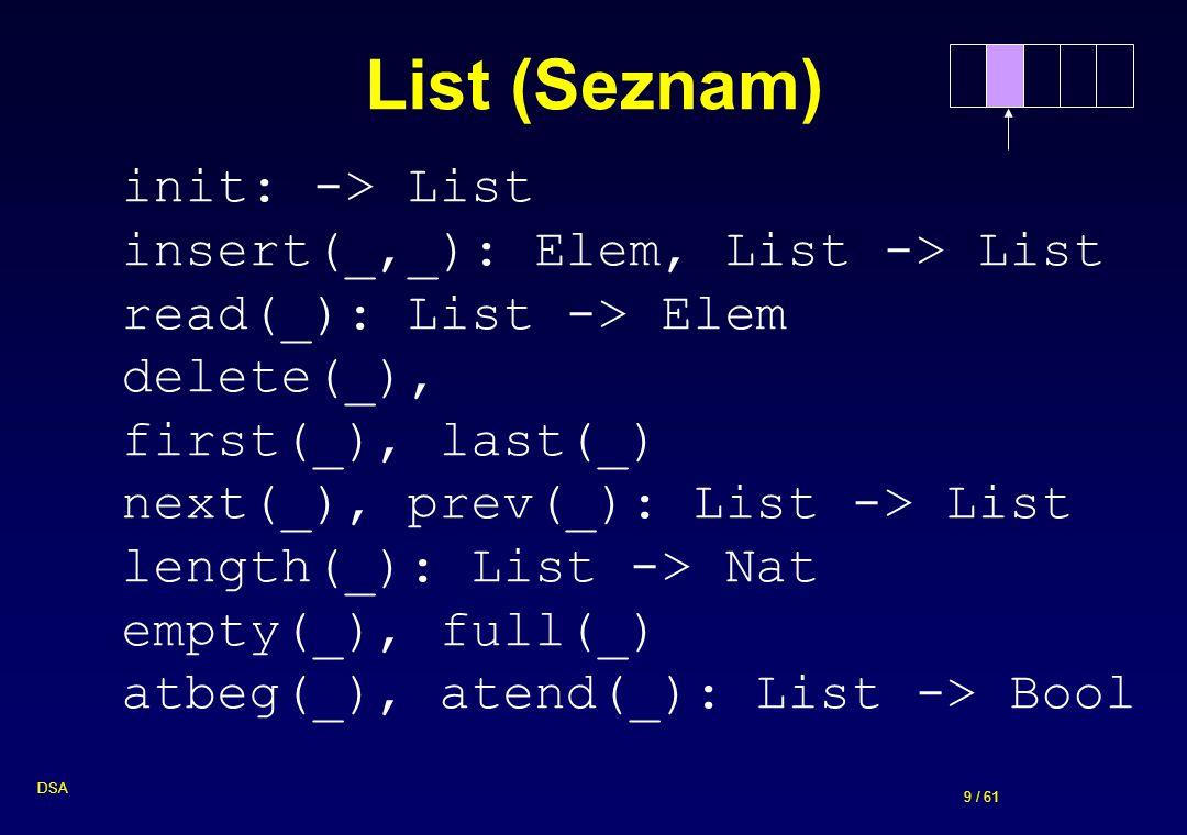 List (Seznam) init: -> List insert(_,_): Elem, List -> List