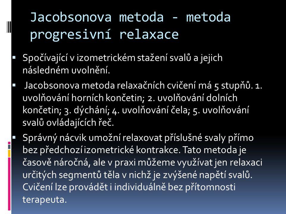 Jacobsonova metoda - metoda progresivní relaxace