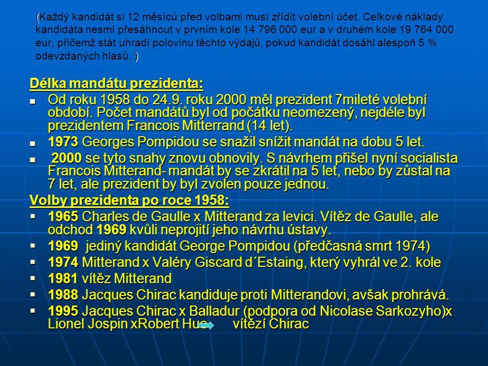Délka mandátu prezidenta: