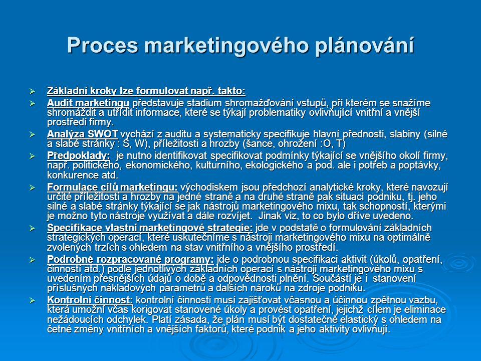 Proces marketingového plánování