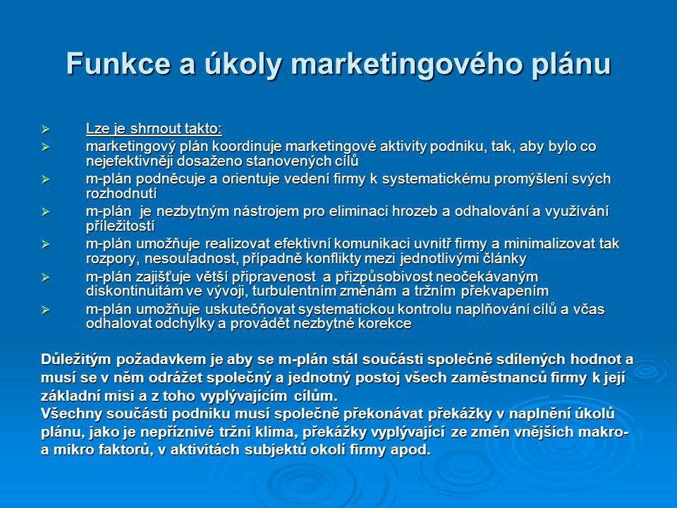 Funkce a úkoly marketingového plánu