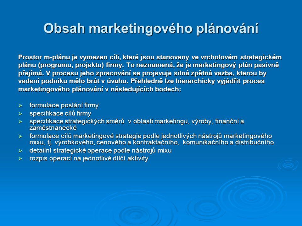 Obsah marketingového plánování