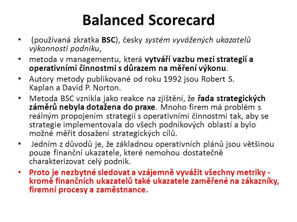 Balanced Scorecard (používaná zkratka BSC), česky systém vyvážených ukazatelů výkonnosti podniku,