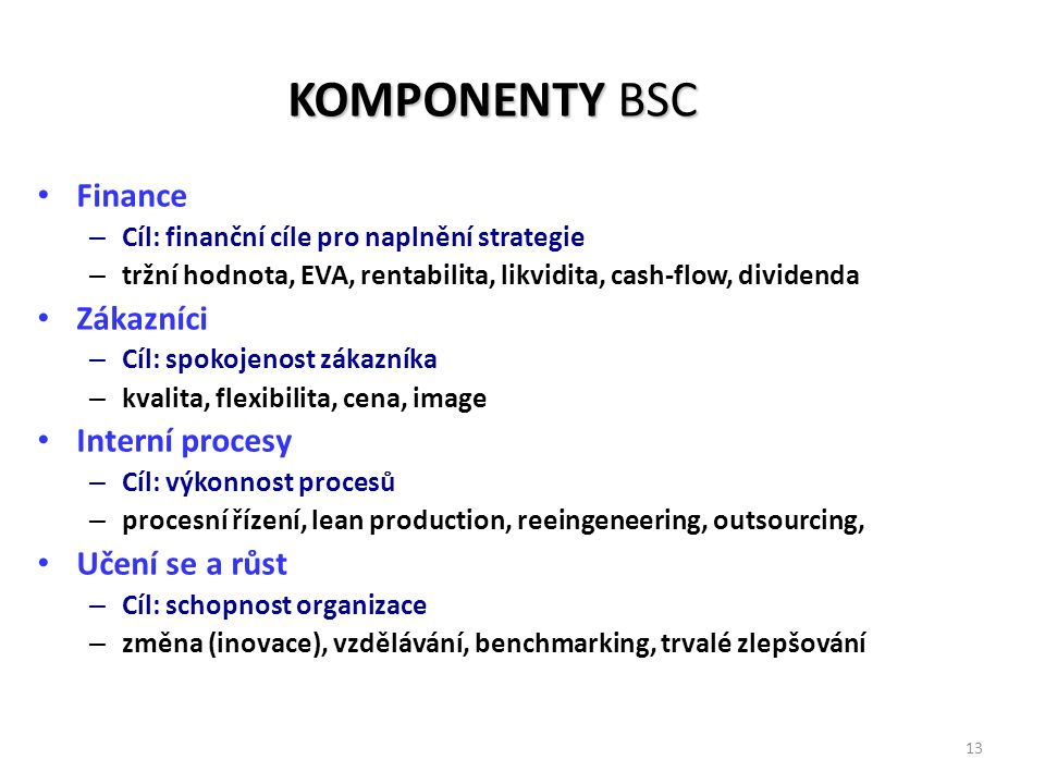 KOMPONENTY BSC Finance Zákazníci Interní procesy Učení se a růst