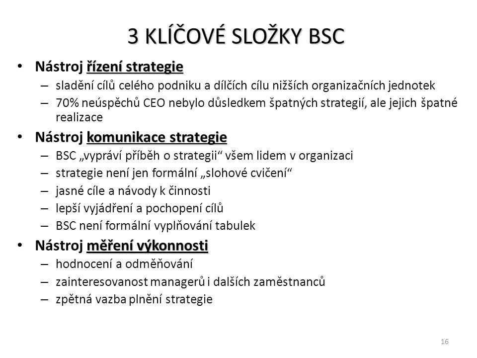 3 KLÍČOVÉ SLOŽKY BSC Nástroj řízení strategie