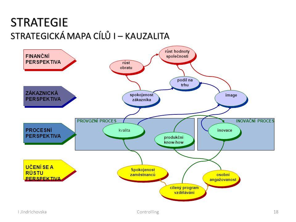 STRATEGIE STRATEGICKÁ MAPA CÍLŮ I – KAUZALITA