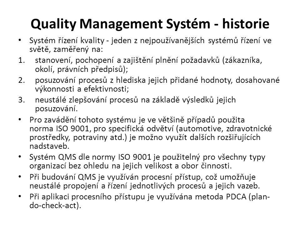 Quality Management Systém - historie