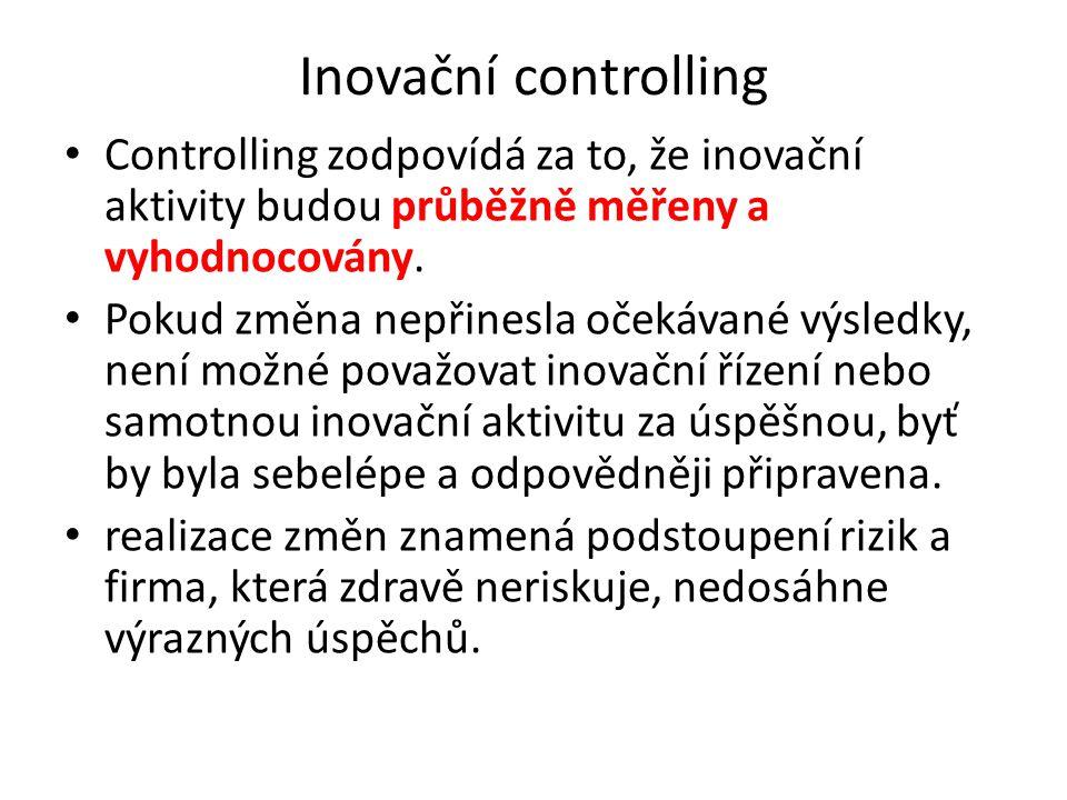 Inovační controlling Controlling zodpovídá za to, že inovační aktivity budou průběžně měřeny a vyhodnocovány.