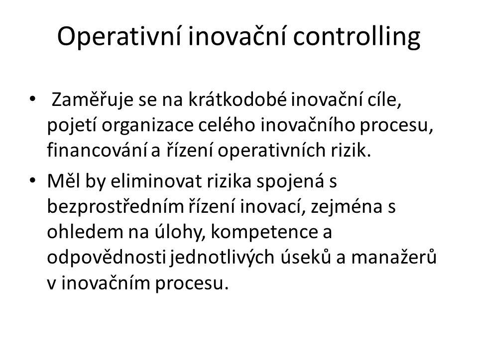 Operativní inovační controlling