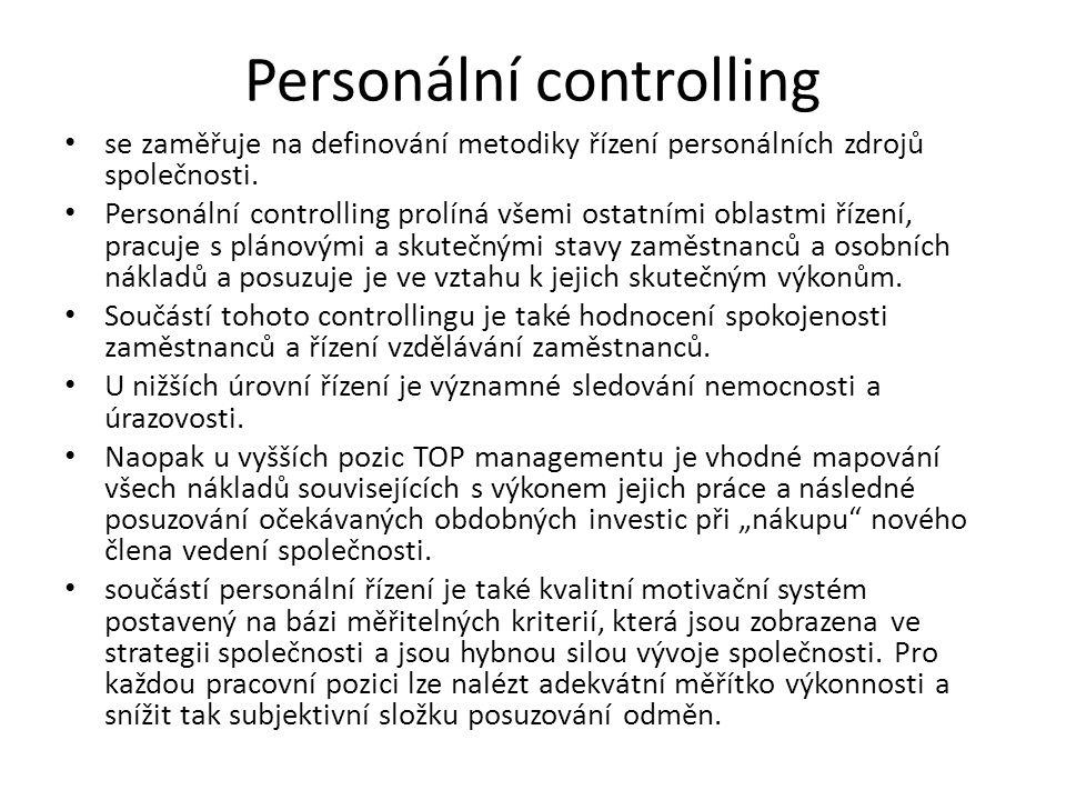 Personální controlling