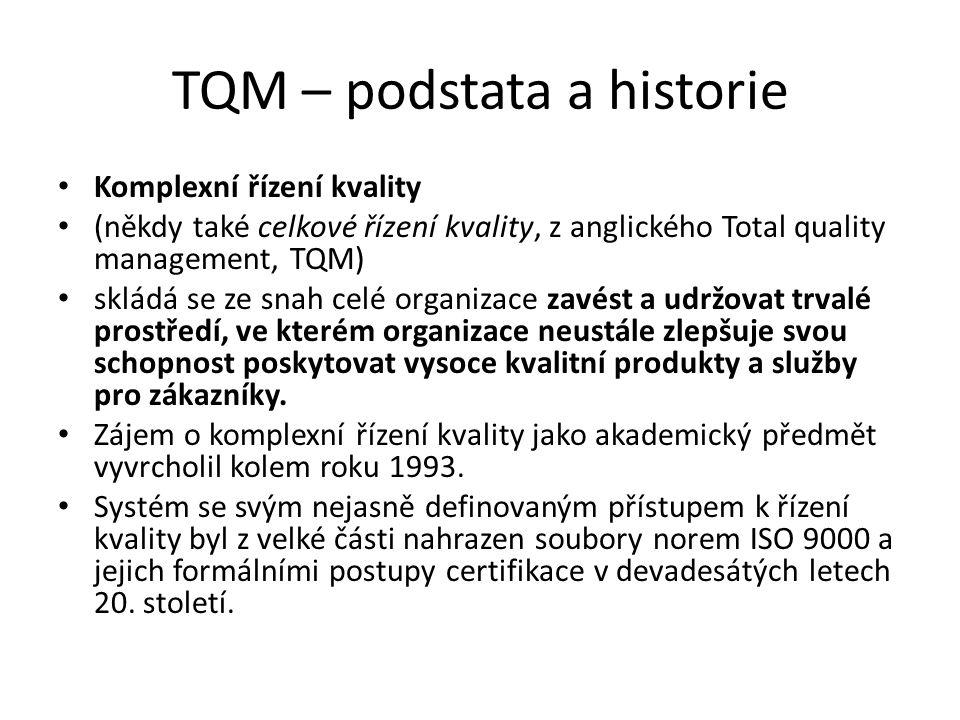 TQM – podstata a historie