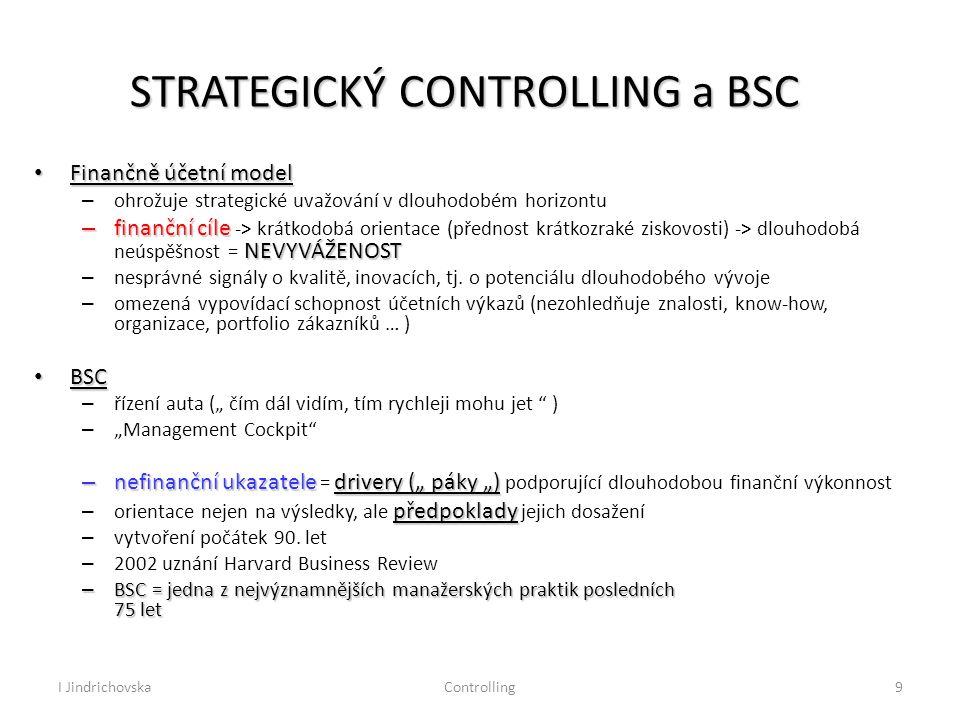 STRATEGICKÝ CONTROLLING a BSC