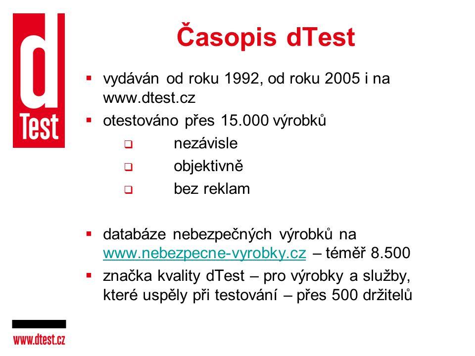 Časopis dTest vydáván od roku 1992, od roku 2005 i na www.dtest.cz