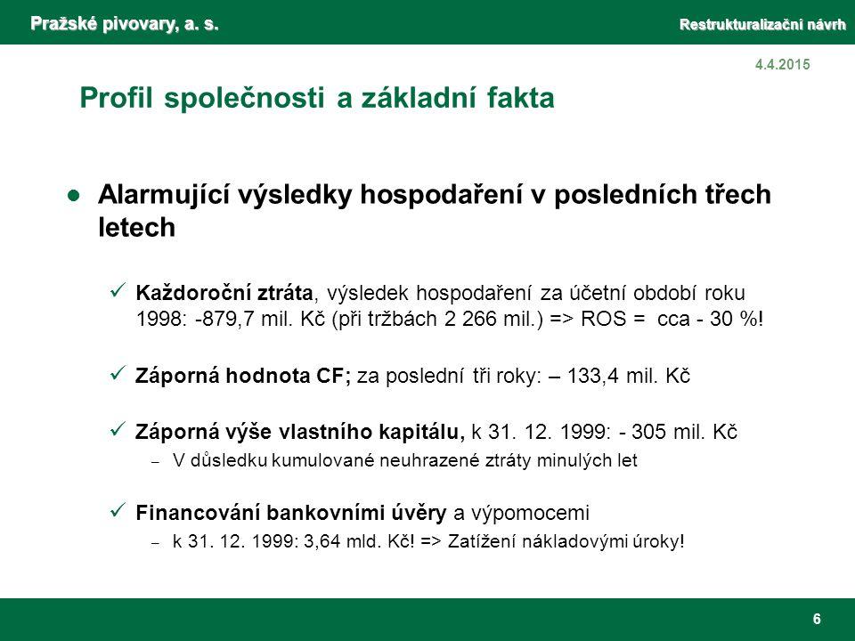 Důsledky pro finanční analýzu