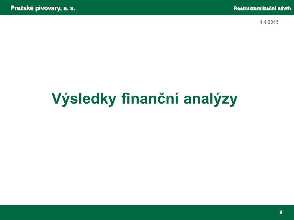 Strukturní (a trendová) analýza účetních výkazů
