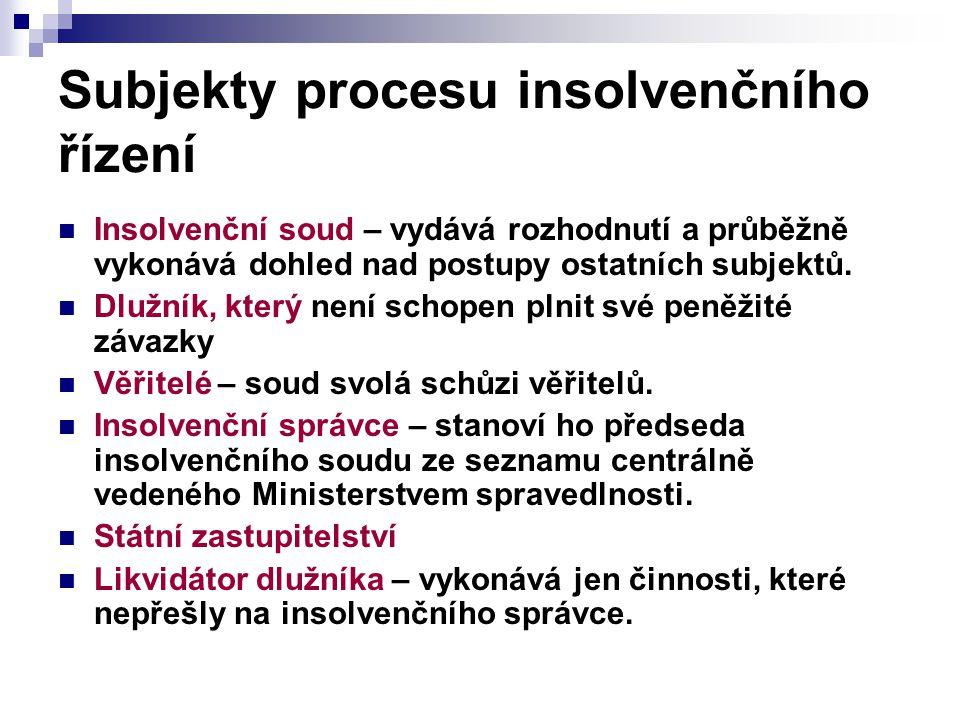 Subjekty procesu insolvenčního řízení