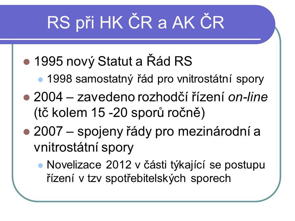 RS při HK ČR a AK ČR 1995 nový Statut a Řád RS