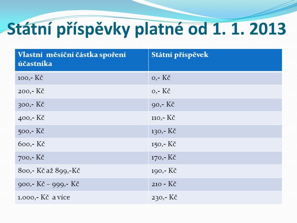 Státní příspěvky platné od 1. 1. 2013