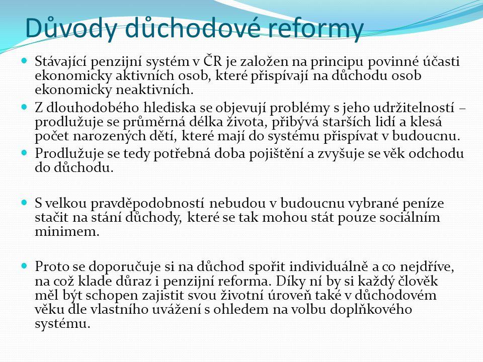 Důvody důchodové reformy
