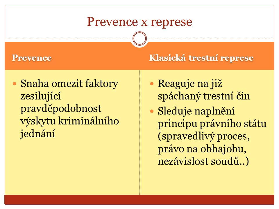 Prevence x represe Prevence. Klasická trestní represe. Snaha omezit faktory zesilující pravděpodobnost výskytu kriminálního jednání.