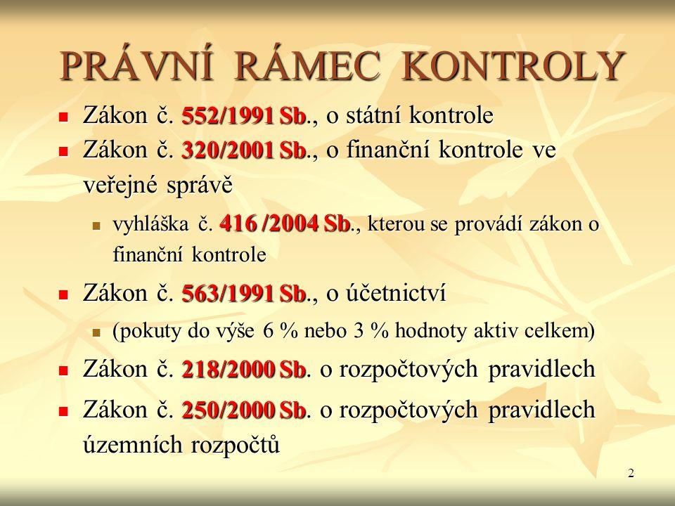 PRÁVNÍ RÁMEC KONTROLY Zákon č. 552/1991 Sb., o státní kontrole