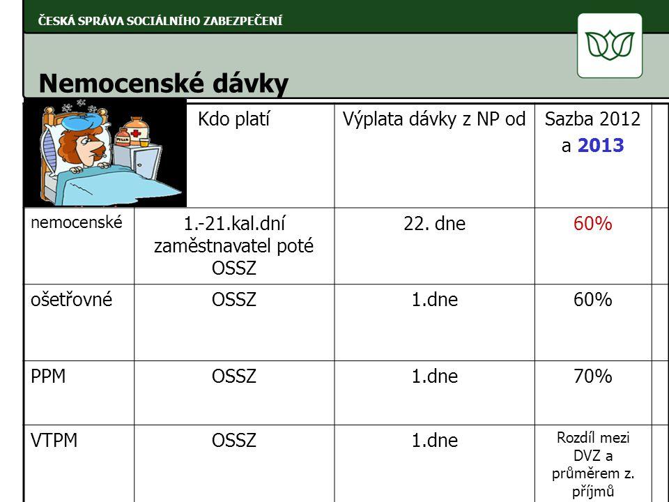 Nemocenské dávky Kdo platí Výplata dávky z NP od Sazba 2012 a 2013