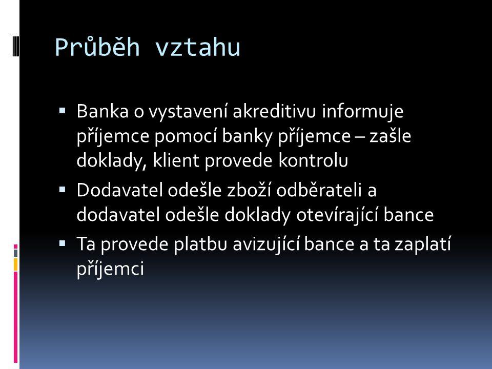 Průběh vztahu Banka o vystavení akreditivu informuje příjemce pomocí banky příjemce – zašle doklady, klient provede kontrolu.