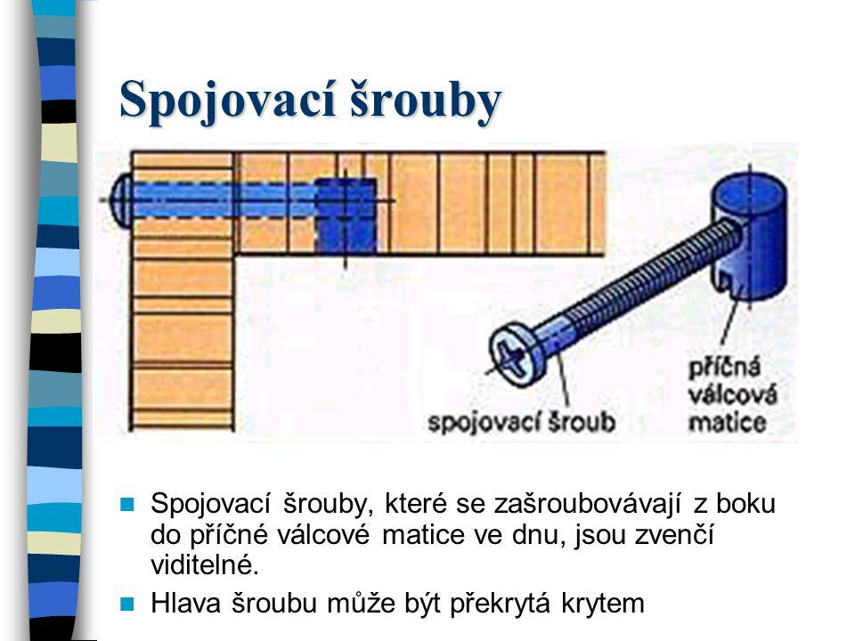 Spojovací šrouby Spojovací šrouby, které se zašroubovávají z boku do příčné válcové matice ve dnu, jsou zvenčí viditelné.