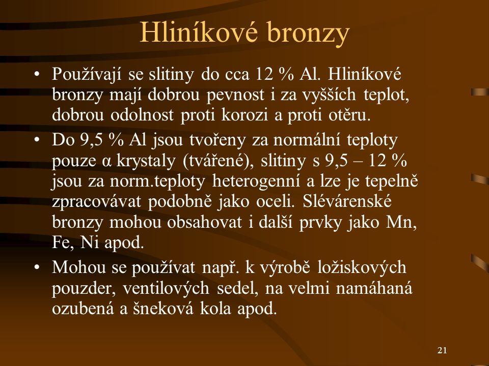 Hliníkové bronzy