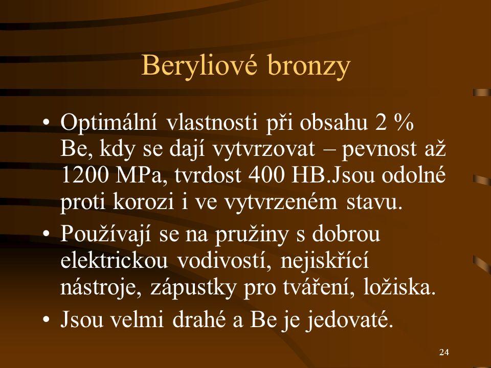 Beryliové bronzy