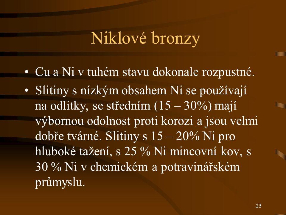 Niklové bronzy Cu a Ni v tuhém stavu dokonale rozpustné.
