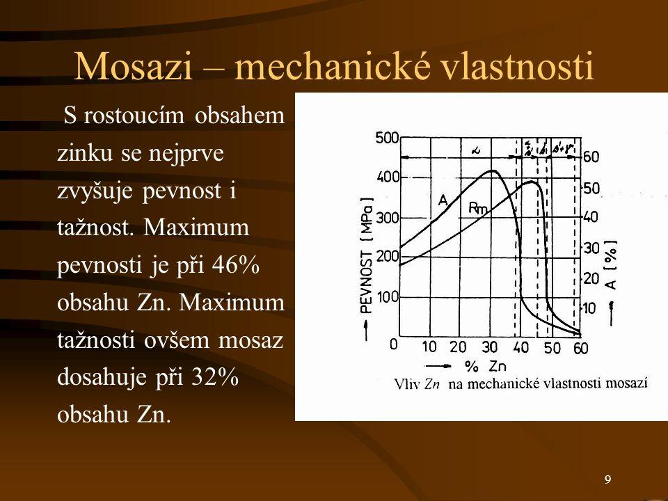 Mosazi – mechanické vlastnosti