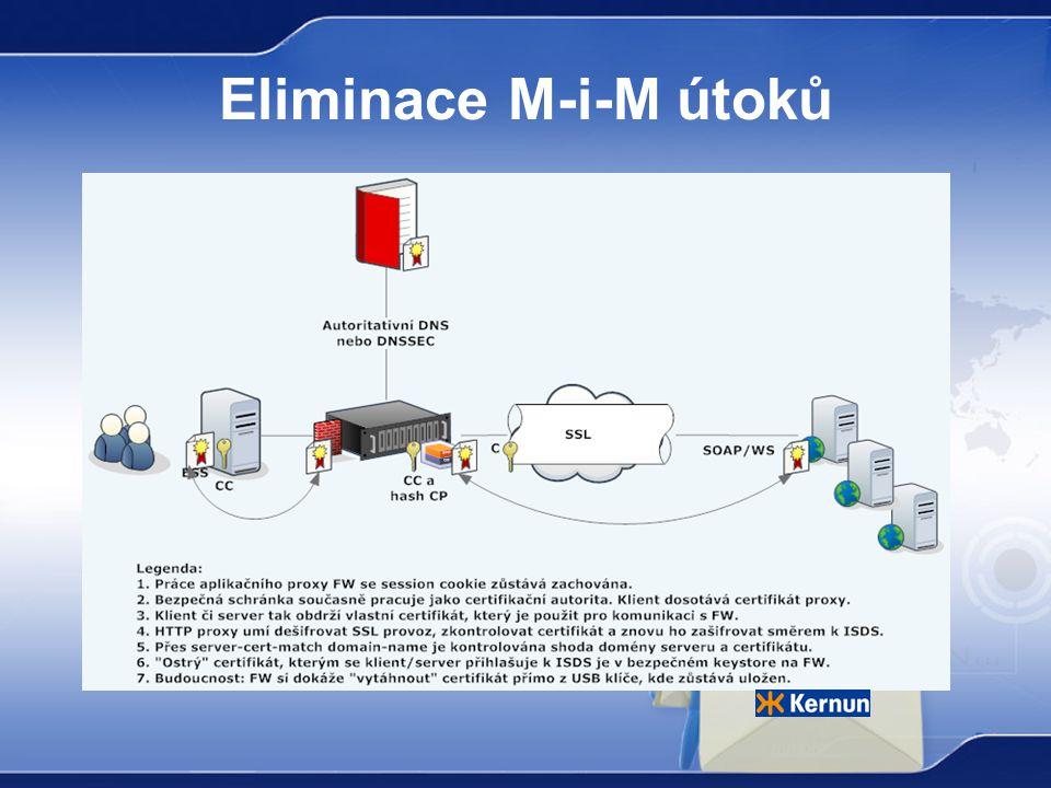 Eliminace M-i-M útoků