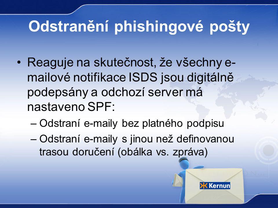 Odstranění phishingové pošty