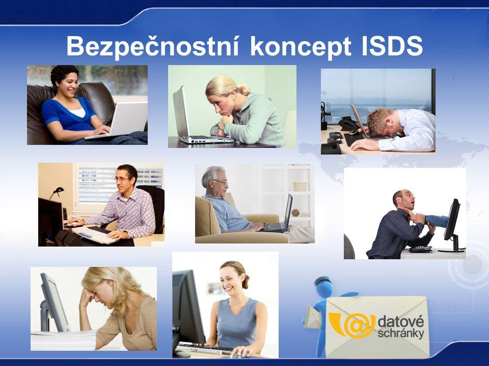 Bezpečnostní koncept ISDS